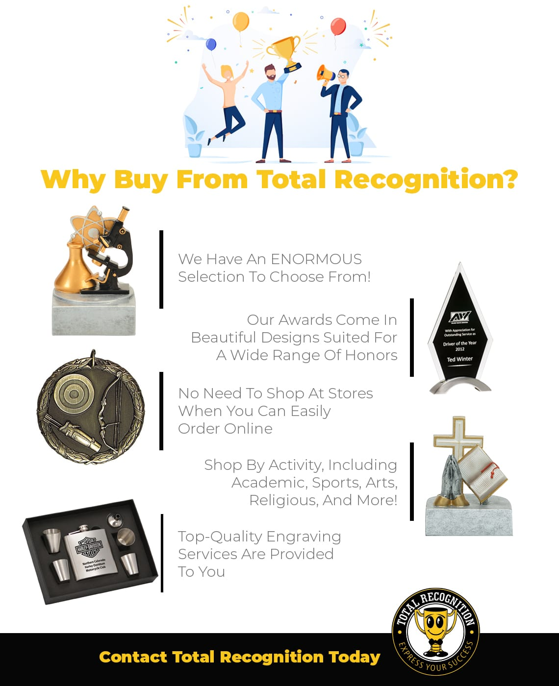 Infographic-Why-Buy-From-Total-Recognition